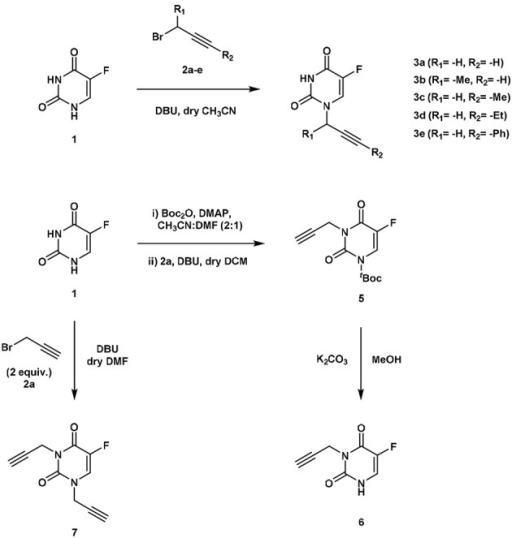 Synthesis of compounds 3a-e (upper panel) and compounds 6, 7 (lower panel).