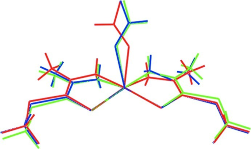 Overlay diagram of the two independent Cu-containing molecules comprising the asymmetric unit of (I). The first independent molecule (with the Cu1 atom) is shown in red. Also included is the molecule observed in the previously reported polymorph (green). The S—Cu—S residues in each molecule have been overlapped.