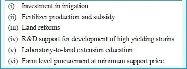 Government initiatives to achieve requisite food production