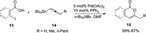 Synthesis of 2-pyrones using allenyl-tributyltin reagents.