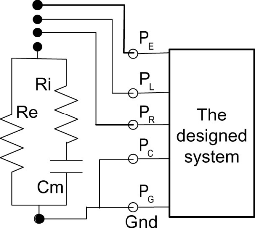 wiring diagram of impedance measurement of a rc combina open i rh openi nlm nih gov electrical diagram p218g onan electrical diagram polo happy 9n3 2007
