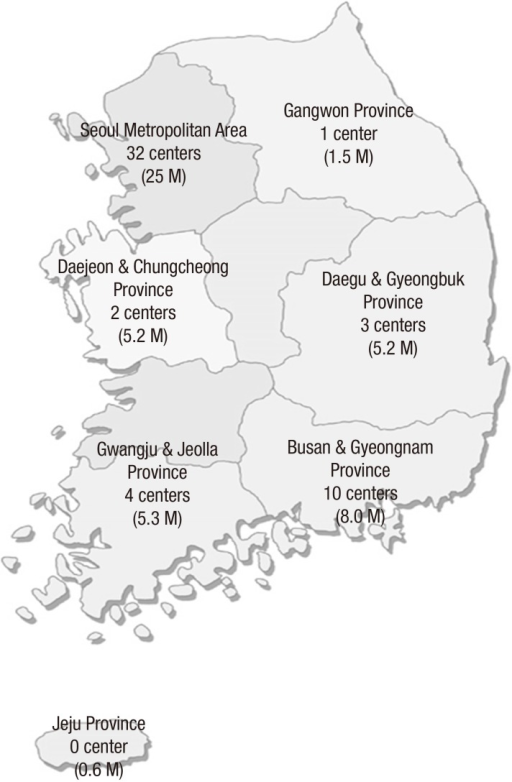 The regional distribution of the participating hospitals. Fifty-two hospitals were visited since April 2013. The 61.5% of the hospitals were located in the Seoul metropolitan area. The numbers in the parentheses indicate the population of each province. M, millions.