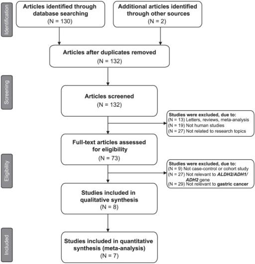 evaluacija qualitative and quantitative control