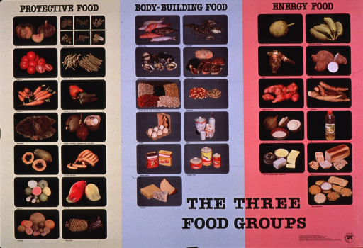 <p>Multicolor poster with black lettering.  Note text at top of poster, with one phrase at the head of each of three columns.  The columns feature color photo reproductions depicting fruits and vegetables, meats and other proteins, and starches and fats.  Title at bottom of poster.  Publisher and sponsor information in lower right corner.</p>