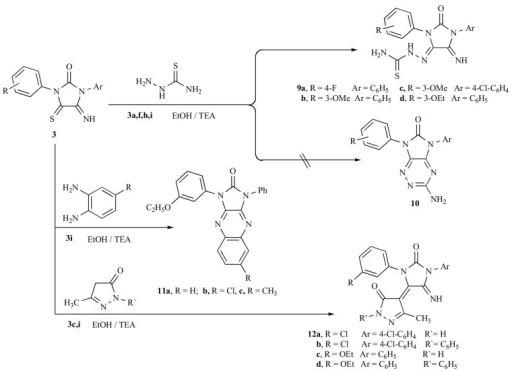 Reactions of imidazolidineiminothione derivatives with different reagents.