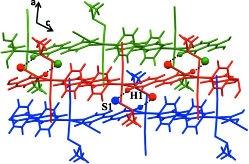 The extended structure of the title compound illustrates the hydrogen bonds (dotted lines) between H1 and S1 (-x + 3/2, y - 1/2, -z + 1/2) linking two-dimensional layers leading to a three-dimensional supramolecular framework. The adjacent layers are shown in different colours.
