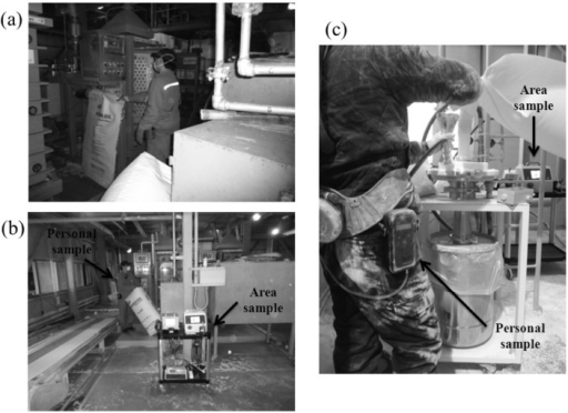 (a) paper bags are filled with fumed silica by a packing machine (b) mobile cartfor nanoparticle exposure assessment in fumed silica factory (c) pouring the sol-gelsilica powder into the injection hole of jet mil and show the mobile cart