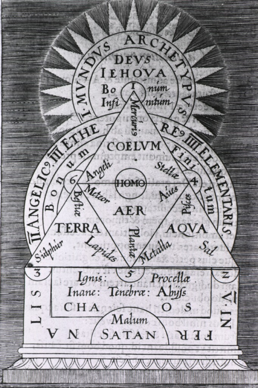 <p>An alchemical schema.</p>