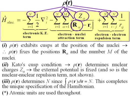 FigureThe ground-state electron density, ρ(r), determines the Born–Oppenheimer (BO) Hamiltonian uniquely. The full BO Hamiltonian includes, in addition to the electronic Hamiltonian displayed in the figure, the nuclear–nuclear repulsion term which is fixed from points (i) and (ii). [Color figure can be viewed in the online issue, which is available at http://wileyonlinelibrary.com.]