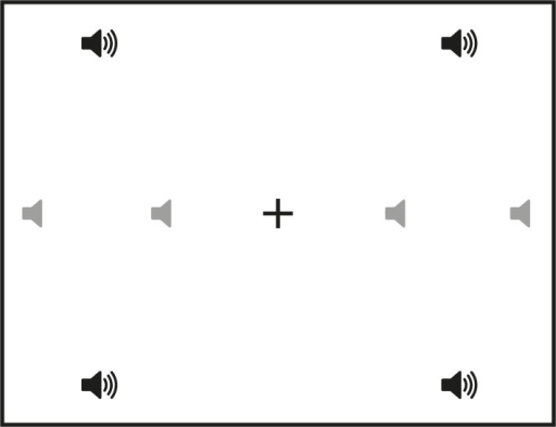 Experimental set-up.The eight speaker symbols (black and grey) depict the locations of both auditory and visual stimuli that were used in the experiment. Four of these locations (the black speaker symbols) were used for the sound selection.