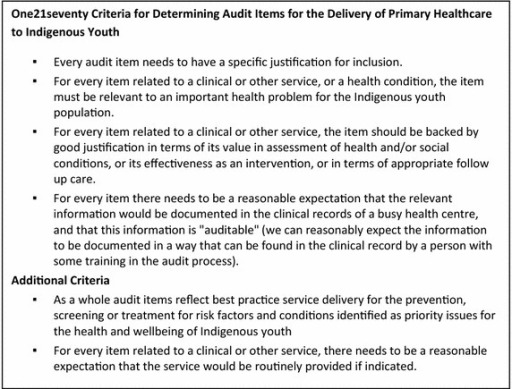Criteria for determining audit items for the delivery of primary healthcare to Indigenous youth.