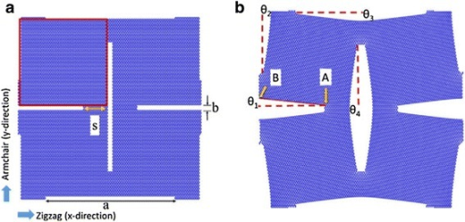 Patterned porous graphene under uniaxial loading. Size = 24.6 × 24.7 nm2. Configurations of the patterned porous graphene at strain a and b under uniaxial loading in the zigzag direction(Reproduced with permission from Ho et al. [43]. Copyright 2016, Wiley-VCH)