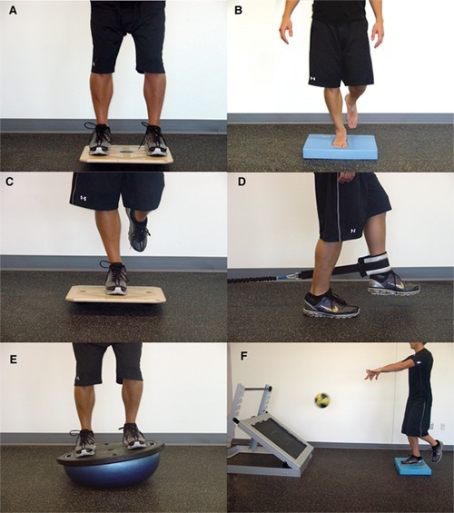 B Board Balance Your Workout: A Sample Progression Of Neuromuscular Training Exercise