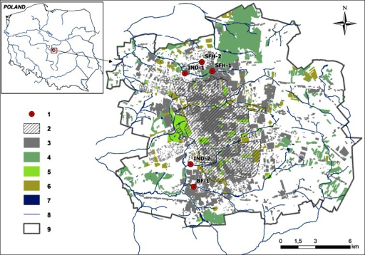The locations of the measurement points and the key characteristics of Lodz city infrastructure and development zoning. 1 measurement points; 2 extent of combined sewage system; 3 build-up areas; 4 forest areas; 5 green spaces (parks); 6 garden plots; 7 water reservoirs; 8 river network; 9 administrative borders of the city