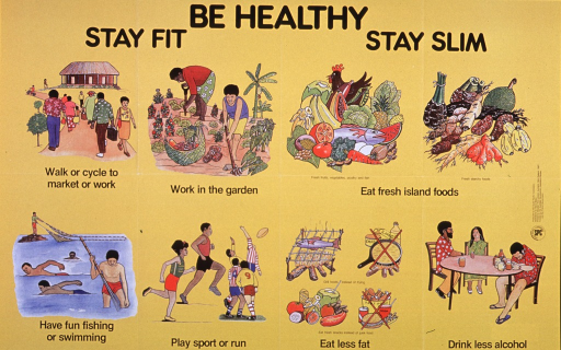 <p>Yellow poster with black lettering.  Title at top of poster.  Visual image consists of eight panels, each illustrated with a healthy behavior or food group.  Fitness panels show people walking, working in the garden, swimming and fishing, and running and playing rugby.  Diet panels show fresh local foods, a contrast of fresh and grilled foods versus fatty alternatives, and the stupor caused by excessive alcohol.  Logo for publisher and list of sponsors on right side of poster.</p>
