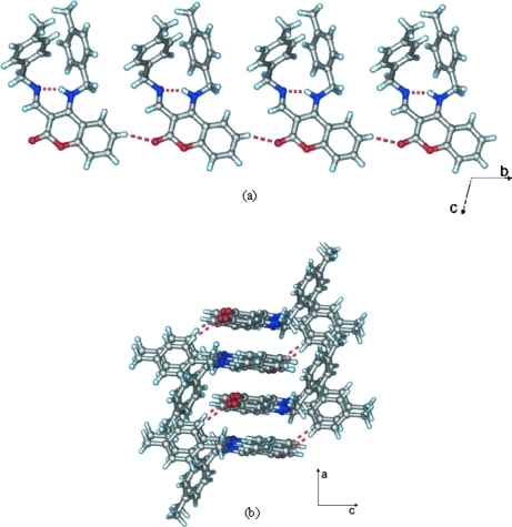 Crystal packing of (I): (a) showing the one dimensional chain formed via weak C—H···O hydrogen bonds along the b-axis. (intramolecular N—H···N interaction can also be seen). (b) Coumarin π-stacked layers along the a axis and stabilized by weak C—H···O interactions.