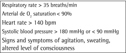 Signs of intolerance to the spontaneous breathing trial.