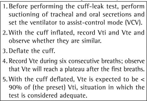 How to perform the endotracheal tube cuff-leak test in mechanicallyventilated patients.