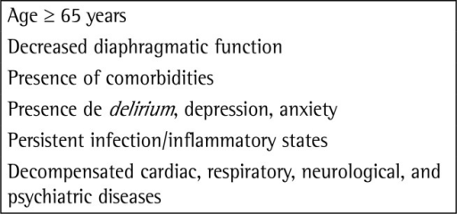 Causes of failure to discontinue mechanicalventilation.(89,115-131)