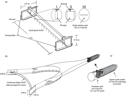 Schematic Representation Of The A Beam Trawl Showing