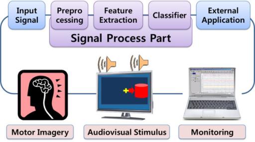 block diagram ultrasound machine #8 Incubator Block Diagram block diagram ultrasound machine