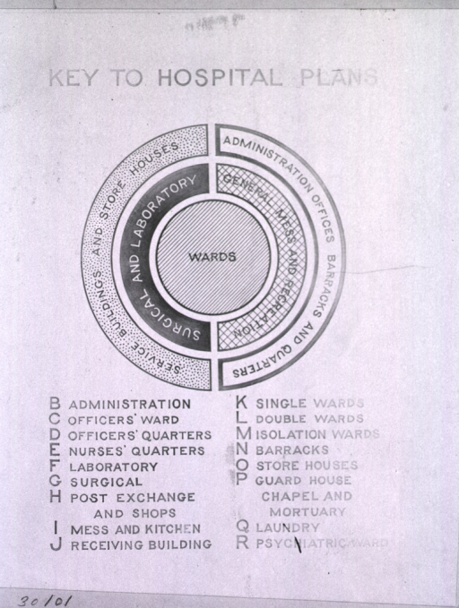 <p>A letter in the alphabet is assigned to identify a section of the hospital, eg., B=administration; C=officer's ward, etc.</p>