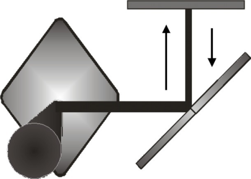 A three Si photodiode reflectance trap detector. Shown is its optical path, which includes the five surface reflectances.