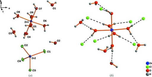 (a) The mol­ecular units in the structure of ZnCl2·4.5H2O and (b) formation of a second coordination shell. Displacement ellipsoids are drawn at the 50% probability level. Dashed lines indicate hydrogen bonds.