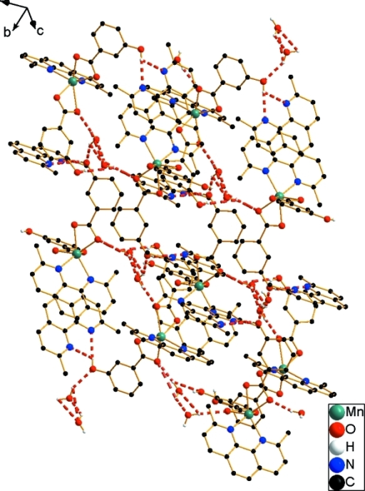 Part of the crystal structure of (I), showing the formation of hydrogen-bonded(dashed lines) and π–π stacking interactions.