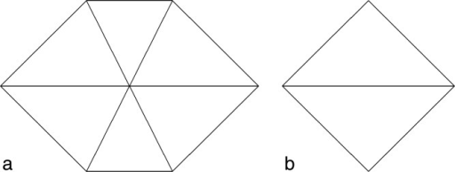 (a) Vertex macroelement and (b) edge macroelement.