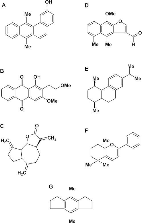 Structures of some compounds identified in a sample of green propolis. (A) 2-hydroxy-7,12-dimethylbenzanthracene. (B) 1-Hydroxy-2-(1-methoxyethyl)-3-methoxyanthraquinone; (C) Dehydrocostus lactone. (D) Isomaturnin. (E) 1,4aβ-dimethyl-7-isopropyl-2,3,4,4a,9,10-hexahydrophenanthrene. (F) 1,7,7-Trimethyl-3-phenyl-2-oxabixyclo-(4.4.0)-deca-3,5-diene. (G) 4,8-Dimethyl-5-hydrindacene.