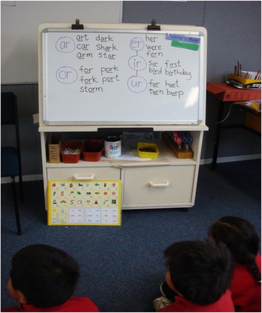 A segment from a phonics lesson with word patterns written on the whiteboard to illustrate the sounds of r-affected vowels (ar, er, ir, or, ur).