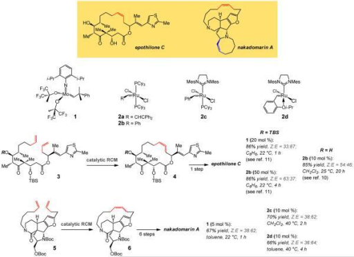 Two cases in natural product total synthesis where catalytic RCM with some of the most commonly used complexes (1, 2b–d) affords the macrocyclic alkene with minimal stereoselectivity and often with a preference for generation of the undesired E isomerDifficulties in stereoselective ring closure are particularly detrimental since the catalytic RCM takes place late in the synthesis route, inflicting substantial loss in efficiency. For example, diene 3, used in the total synthesis of anti-cancer agent epothilone C, is prepared by a 16-step sequence. TBS = t-butyldimethylsilyl; Boc = t-butoxycarbonyl.