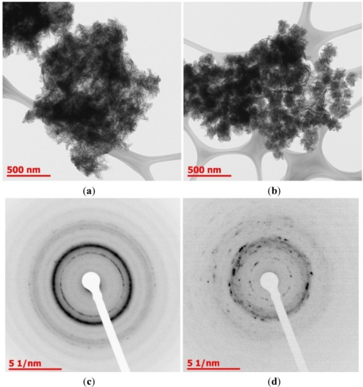 TEM images of mineral deposits in lyophilized chitosan/Na-β-GP (a) and chitosan/Na-β-GP/Mg-GP (b) hydrogels containing 2.5 mg/mL ALP after incubation for 14 days in a simulated body fluid (SBF). SAED patterns of mineral deposits in lyophilized chitosan/Na-β-GP (c) and chitosan/Na-β-GP/Mg-GP (d) hydrogels.