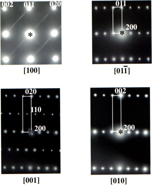 Selected area (electron) diffraction (SAD) patterns of Sr2SmGaCu2Oy showing various zone-axis orientations. Continuous streaks of diffuse intensity along the b-direction is observed in the [100] zone-axis pattern.