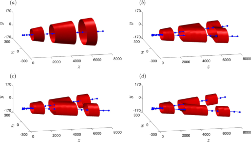 The 3D structures of C lines (blue) and L surfaces (red).Different electric fields are applied: (a) E0 = 0, (b) E0 = 5.31 kV/cm, (c) E0 = 6.90 kV/cm and (d) E0 = 10.62 kV/cm. All coordinates are in unit of μm. See also the Supplemental information video 1.
