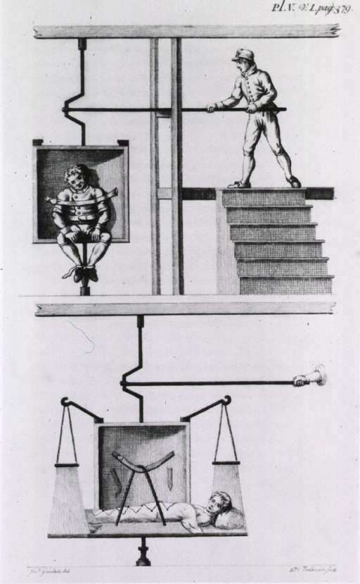 <p>Two views of circulating or whirling swings: on the top, a patient is strapped into a whirling chair or swing; on the bottom, a patient is strapped onto a whirling bed.</p>