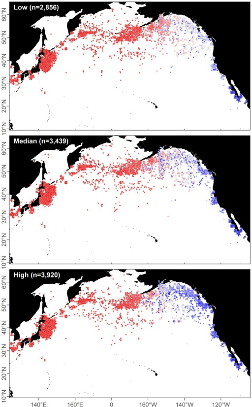 Example model predictions.Catches of ENP (blue) and WNP (red) blue whales for three realizations chosen to represent low, median, and high total ENP catches. Catch positions are plotted with a small amount of noise to prevent overplotting, and are different between the three cases because they are drawn randomly from potential locations. Nearby catches can have different predictions (colors) because months are aggregated.