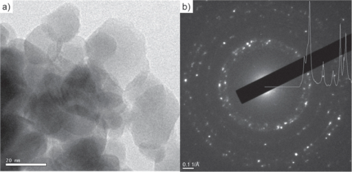 TEM investigation of ZinCox10 powder compacted 20 h under humid warm condition (85 °C, 140 g m−3 moisture) with (a) microstructure and (b) diffraction pattern.
