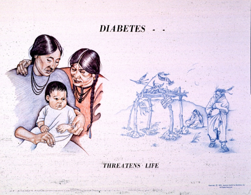 <p>White poster with black lettering.  Initial title word at top of poster.  Visual images are both reproductions of hand drawings.  On left side, a mother and father sit close together, with the father's hand on the mother's shoulder.  Their baby sits on the mother's lap.  On the right side, two people wrapped in blankets are near what appears to be a funeral pyre decorated with American Indian symbols.  Remaining title words below drawings.</p>