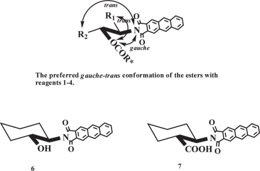 Cyclohexane reagents that have a fixed chiral gauche conformation.