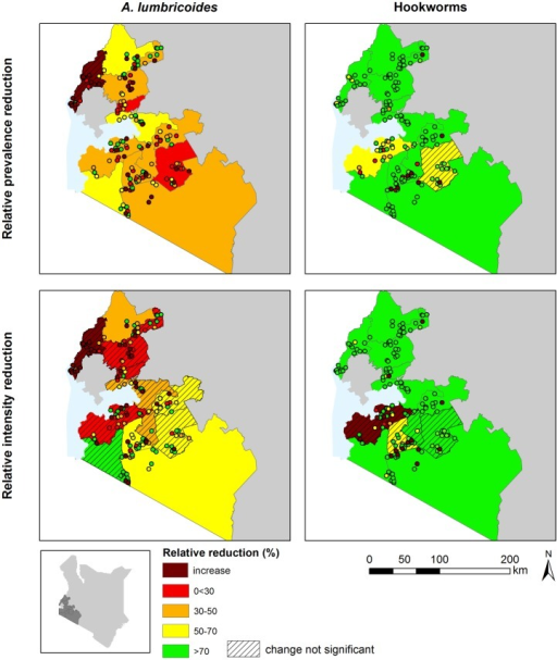 School and county reductions in A. lumbricoides and hookworm infections.The maps show the relative reduction in A. lumbricoides and hookworm prevalence and average intensity of infections surveyed in 153 schools at baseline (2012) and follow-up (2014). The statistical significance (p<0.05) of observed within county level changes was assessed by school level logistic and negative binomial regression analysis.