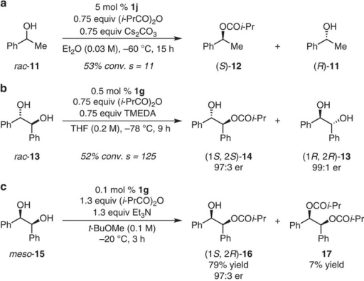 Application of the catalyst with tert-alcohols at 3,3′-positions of a 1,1′-binaphthyl unit to intermolecular acylations.(a) Kinetic resolution of secondary carbinol with 5 mol% 1j. The reaction proceeded smoothly with moderate selectivity factor. Conversion values (±1%) and er values (±1%) were determined by high-performance liquid chromatography (HPLC) analysis. (b) Kinetic resolution of acyclic d,l-1,2-diol 13 with 0.5 mol % 1g. The reaction proceeded smoothly to afford (1S, 2S)-14 and (1R, 2R)-13 with high enantioselectivity. None of the di-acylated product was observed. Conversion values (±2%) were determined by 1H nuclear magnetic resonance (NMR) analysis of the unpurified reaction mixtures. Er values (±1%) were determined by HPLC analysis. (c) Desymmetrization of acyclic meso-1,2-diol 15 with 0.1 mol% 1g. Monoprotected diol (1S, 2R)-16 was obtained in 79% yield with high enantioselectivity (97:3 er). Small amount of di-acylated product 17 and meso-15 was obtained in 7 and 12% yield, respectively. Er values (±1%) were determined by HPLC analysis.