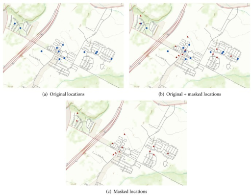 Conceptual illustration of geographic masking. A set of original locations (a) is created using address geocoding or field data collection using GPS. These locations correspond very closely to the residences of interest, although a certain amount of error might be present. For each location, a masked representation is created (b) by displacing the original location using one of several algorithms. Most algorithms include a certain degree of randomness in the displacement. The original locations are removed from the dataset, resulting in a set of masked locations (c) for publication and distribution purposes. The set of masked locations has the same number of observations as the set of original locations.