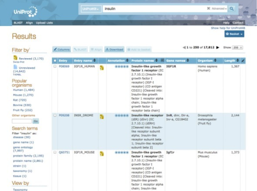 Customizable UniProt search results for 'insulin', with search term filters and breakdown by popular organism, and an additional column showing the annotation score for each entry.