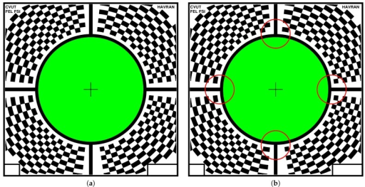 (a) Marker sticker design with a 51 mm diameter hole shown by the green colour; the size of marker sticker is 85 × 85 mm, the angular distribution of chequerboard pattern is intentionally irregular; (b) Red circles mark the regions that allow for visual detection and checking of correctness of acquired images. This enables proper sample orientation in case of any image transformation by camera processing or for incorrect positioning the orientation of the gantry towards the measured sample.
