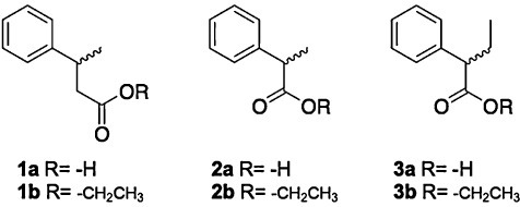 Racemic phenylalkyl carboxylic acids 1a–3a studied.