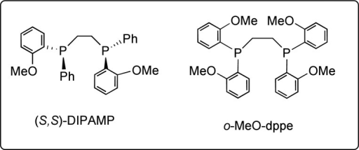 Structures of (S, S)-DIPAMP and o-MeO-dppe.