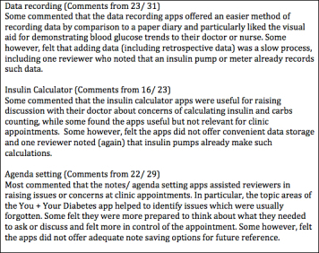 Summary of comments made about apps percieved usefulness (n=61).