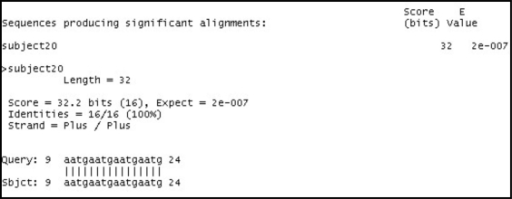 BLAST Alignment results.